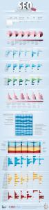 SEO Kosten Infografik